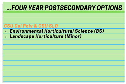 Ornamental Horticulture Sample Postsecondary Options